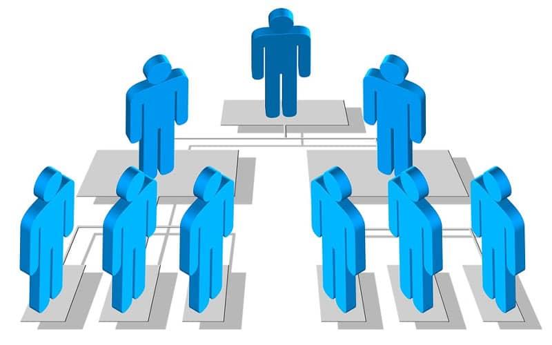 Holding: cos'è e quali sono i suoi vantaggi