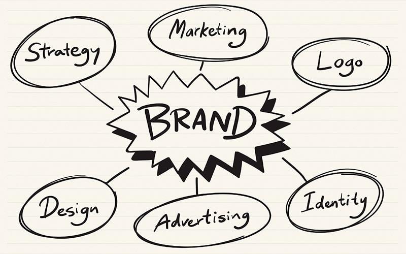 L'importanza di sviluppare il marchio e il brand della propria attività